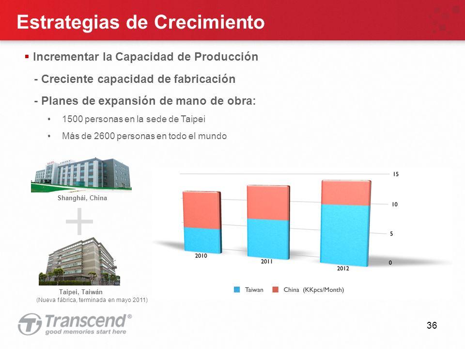 36 Estrategias de Crecimiento Incrementar la Capacidad de Producción - Creciente capacidad de fabricación - Planes de expansión de mano de obra: 1500 personas en la sede de Taipei Más de 2600 personas en todo el mundo Shanghái, China Taipei, Taiwán (Nueva fábrica, terminada en mayo 2011)
