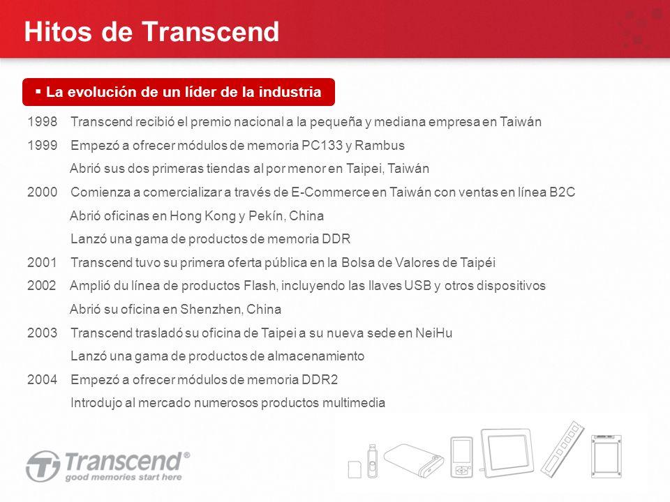 41 Hitos de Transcend La evolución de un líder de la industria 1998 Transcend recibió el premio nacional a la pequeña y mediana empresa en Taiwán 1999 Empezó a ofrecer módulos de memoria PC133 y Rambus Abrió sus dos primeras tiendas al por menor en Taipei, Taiwán 2000 Comienza a comercializar a través de E-Commerce en Taiwán con ventas en línea B2C Abrió oficinas en Hong Kong y Pekín, China Lanzó una gama de productos de memoria DDR 2001 Transcend tuvo su primera oferta pública en la Bolsa de Valores de Taipéi 2002 Amplió du línea de productos Flash, incluyendo las llaves USB y otros dispositivos Abrió su oficina en Shenzhen, China 2003 Transcend trasladó su oficina de Taipei a su nueva sede en NeiHu Lanzó una gama de productos de almacenamiento 2004 Empezó a ofrecer módulos de memoria DDR2 Introdujo al mercado numerosos productos multimedia