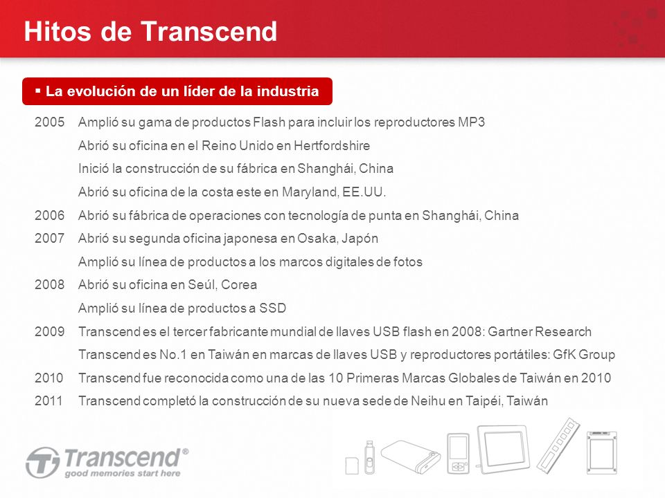 42 Hitos de Transcend 2005 2006 2007 2008 2009 2010 2011 La evolución de un líder de la industria Amplió su gama de productos Flash para incluir los reproductores MP3 Abrió su oficina en el Reino Unido en Hertfordshire Inició la construcción de su fábrica en Shanghái, China Abrió su oficina de la costa este en Maryland, EE.UU.