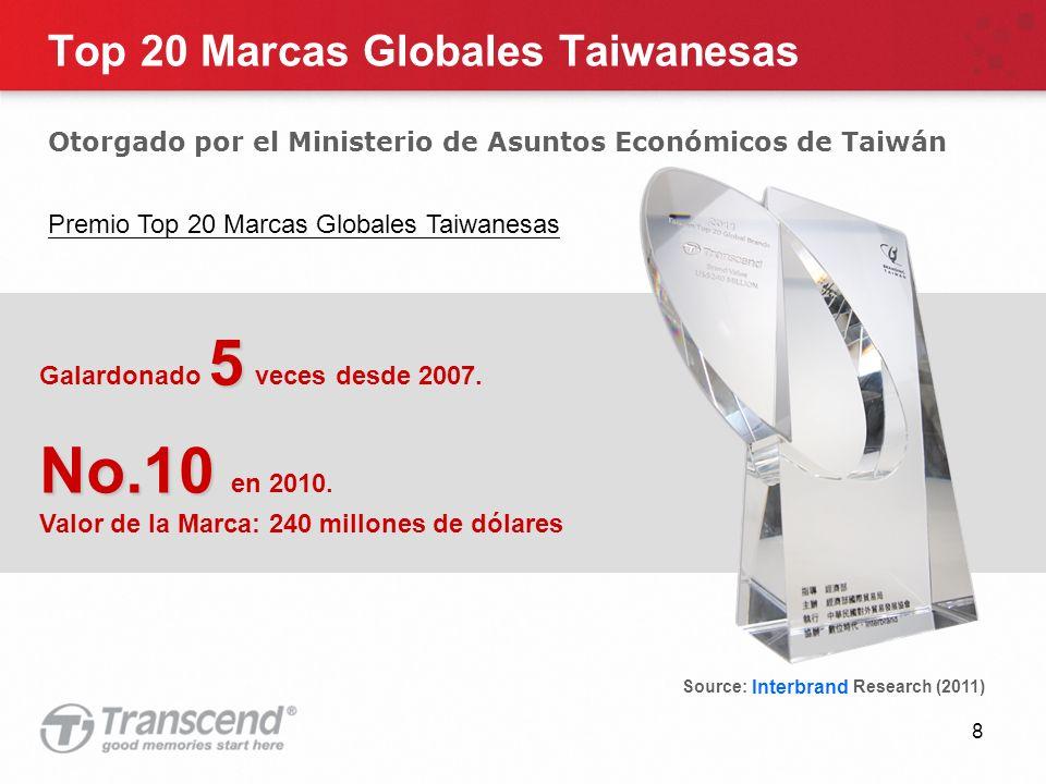 8 Top 20 Marcas Globales Taiwanesas 5 Galardonado 5 veces desde 2007.