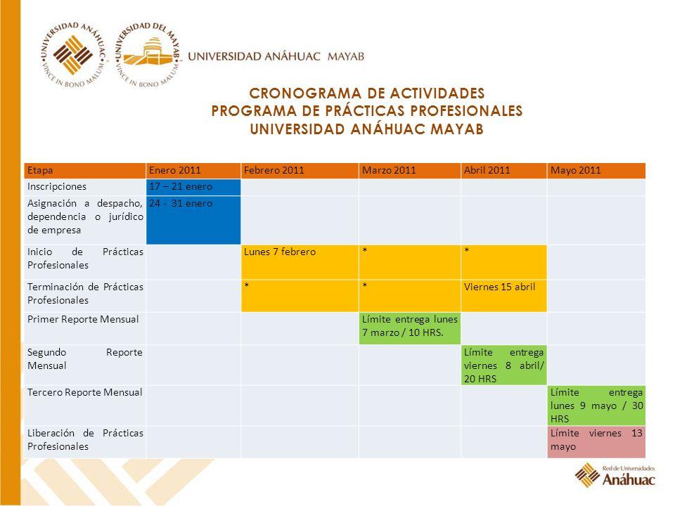 REQUISITOS PARA INTEGRARSE AL PROGRAMA DE PRÁCTICAS PROFESIONALES 1.- La suscripción de un Convenio de Colaboración para la realización de Prácticas Profesionales.