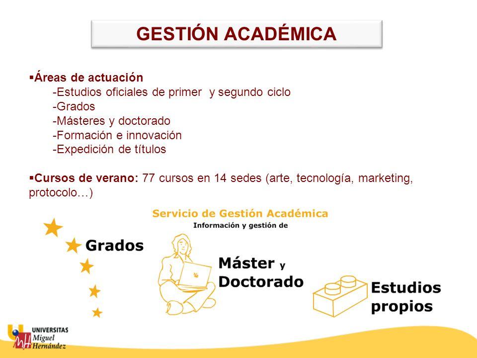Áreas de actuación -Estudios oficiales de primer y segundo ciclo -Grados -Másteres y doctorado -Formación e innovación -Expedición de títulos Cursos d
