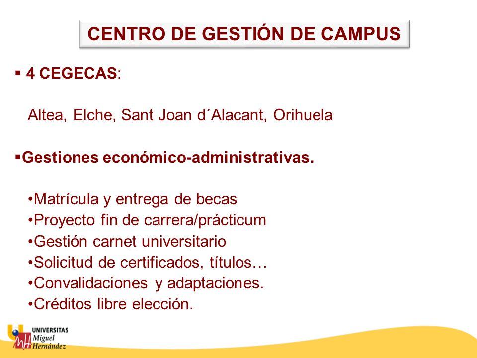 4 CEGECAS: Altea, Elche, Sant Joan d´Alacant, Orihuela Gestiones económico-administrativas. Matrícula y entrega de becas Proyecto fin de carrera/práct