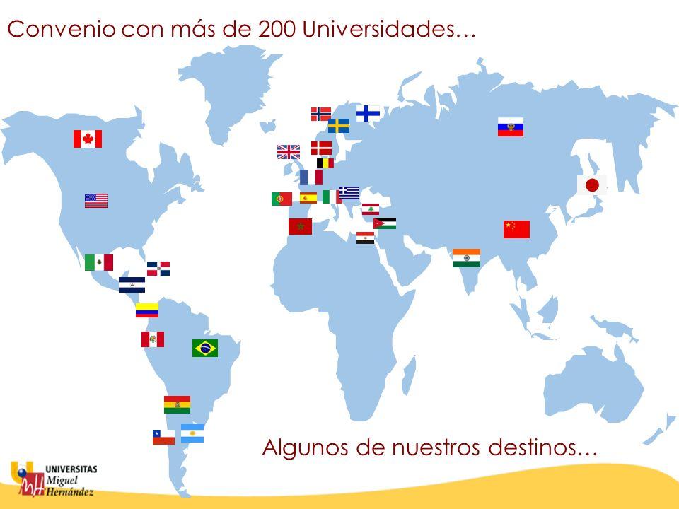 Algunos de nuestros destinos… Convenio con más de 200 Universidades…