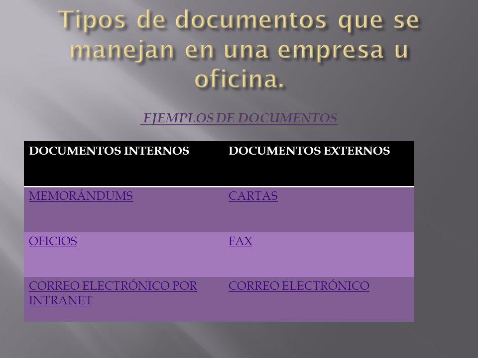 DOCUMENTOS INTERNOSDOCUMENTOS EXTERNOS MEMORÁNDUMSCARTAS OFICIOSFAX CORREO ELECTRÓNICO POR INTRANET CORREO ELECTRÓNICO EJEMPLOS DE DOCUMENTOS