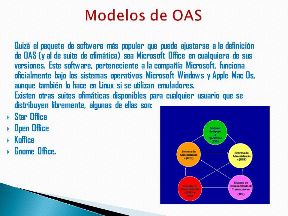 Quizá el paquete de software más popular que puede ajustarse a la definición de OAS (y al de suite de ofimática) sea Microsoft Office en cualquiera de sus versiones.