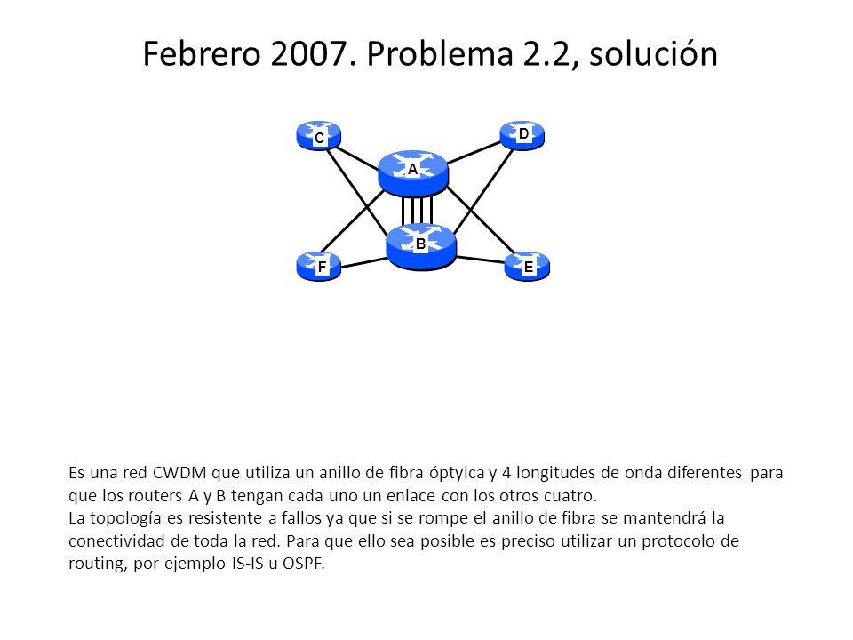 C F D E A B Febrero 2007. Problema 2.2, solución Es una red CWDM que utiliza un anillo de fibra óptyica y 4 longitudes de onda diferentes para que los