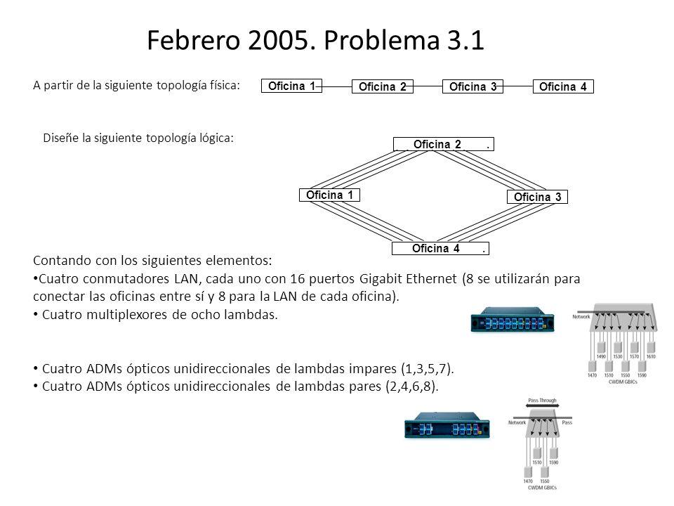 Febrero 2005. Problema 3.1 Oficina 1 Oficina 2 Oficina 3Oficina 4 Oficina 1 Oficina 2. Oficina 3 Oficina 4. A partir de la siguiente topología física: