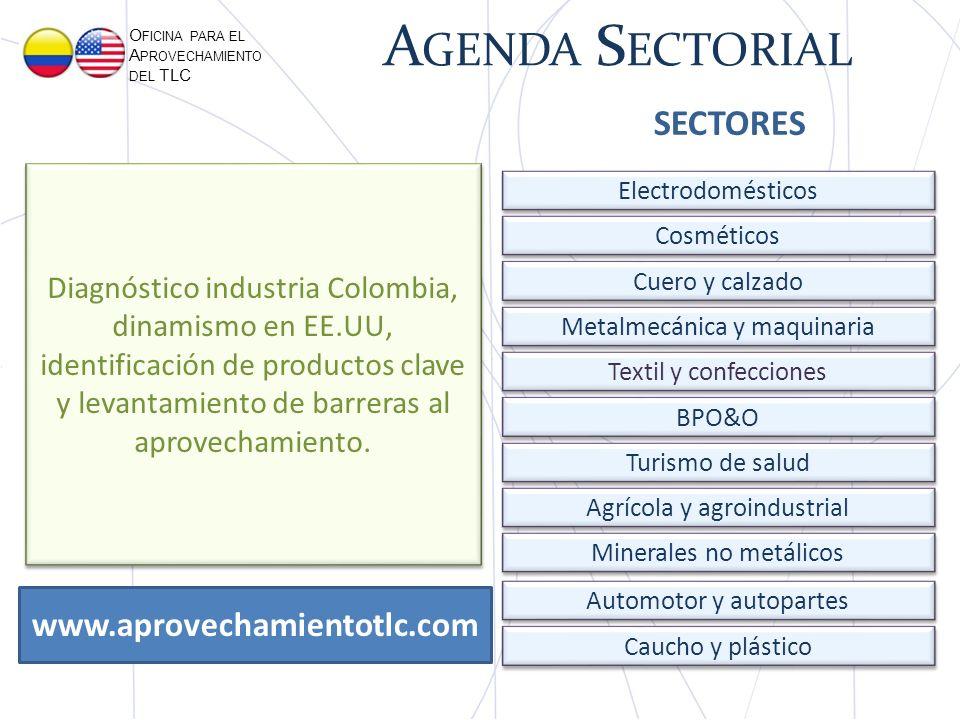 O FICINA PARA EL A PROVECHAMIENTO DEL TLC Textil y confecciones Diagnóstico industria Colombia, dinamismo en EE.UU, identificación de productos clave y levantamiento de barreras al aprovechamiento.