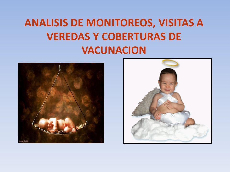 ANALISIS DE MONITOREOS, VISITAS A VEREDAS Y COBERTURAS DE VACUNACION