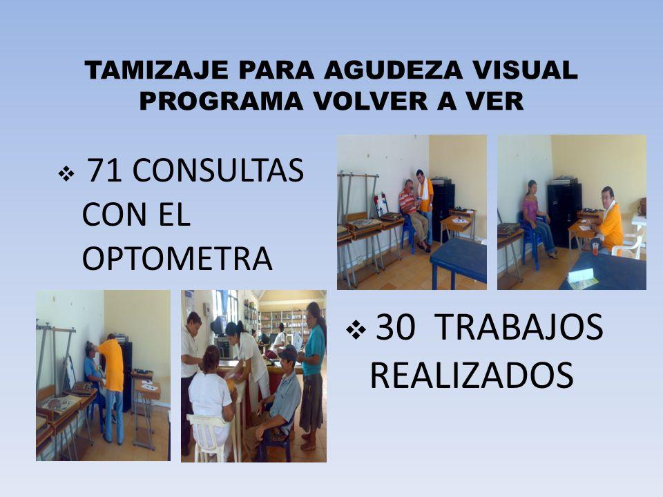 TAMIZAJE PARA AGUDEZA VISUAL PROGRAMA VOLVER A VER 71 CONSULTAS CON EL OPTOMETRA 30 TRABAJOS REALIZADOS