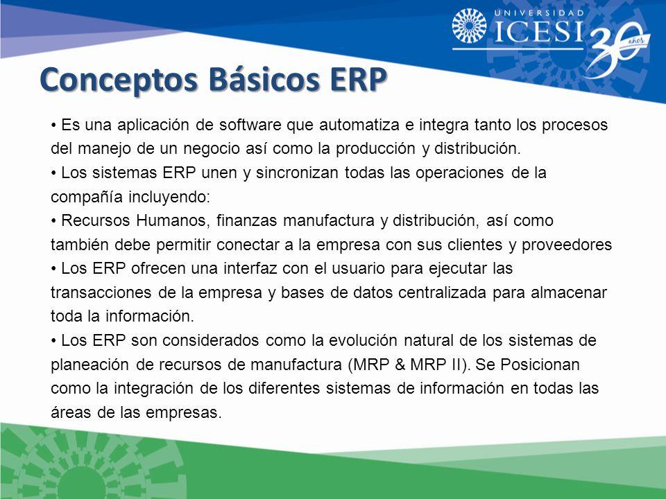 Conceptos Básicos ERP Es una aplicación de software que automatiza e integra tanto los procesos del manejo de un negocio así como la producción y distribución.