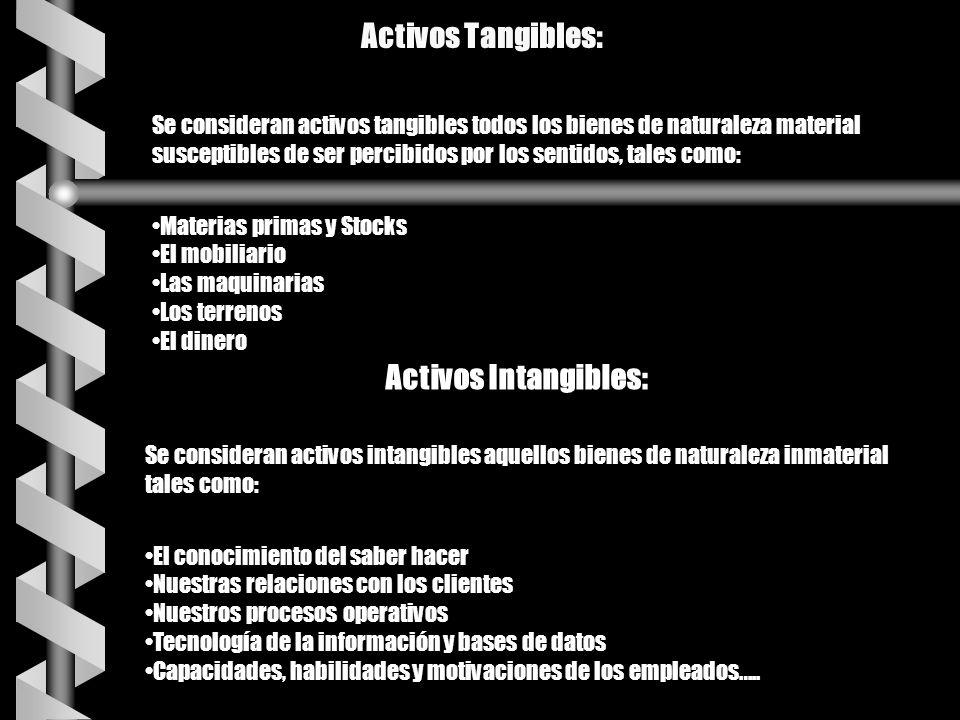 Activos Tangibles: Se consideran activos tangibles todos los bienes de naturaleza material susceptibles de ser percibidos por los sentidos, tales como