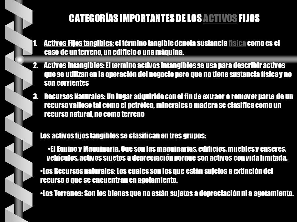 CATEGORÍAS IMPORTANTES DE LOS ACTIVOS FIJOS ACTIVOS 1.Activos Fijos tangibles: el término tangible denota sustancia física como es el caso de un terre