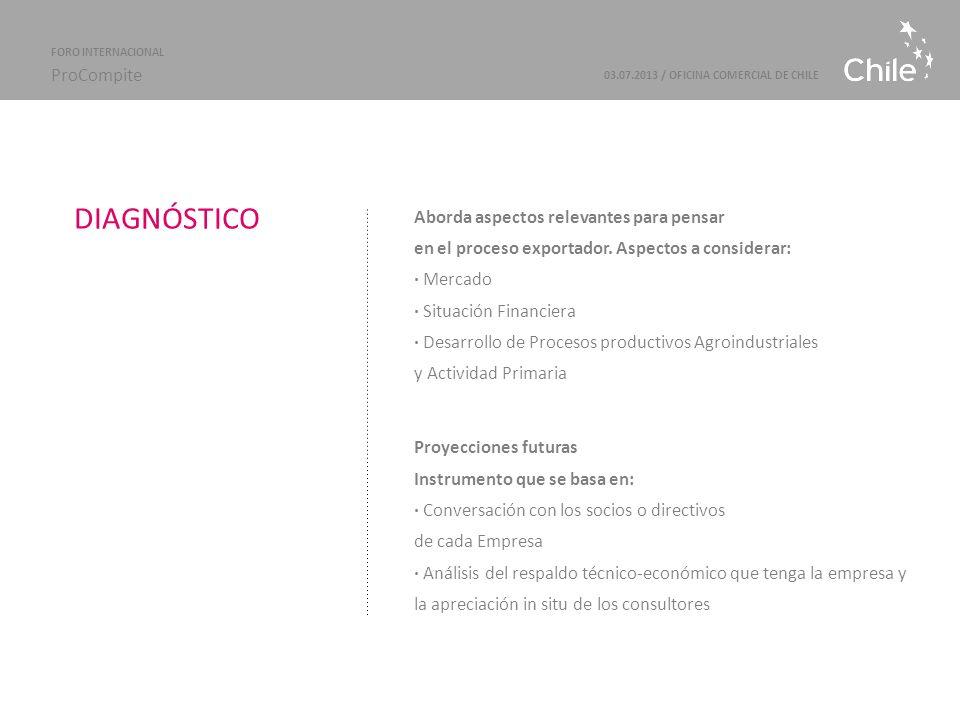 Marcas Sectoriales | ProChile DIAGNÓSTICO Aborda aspectos relevantes para pensar en el proceso exportador.