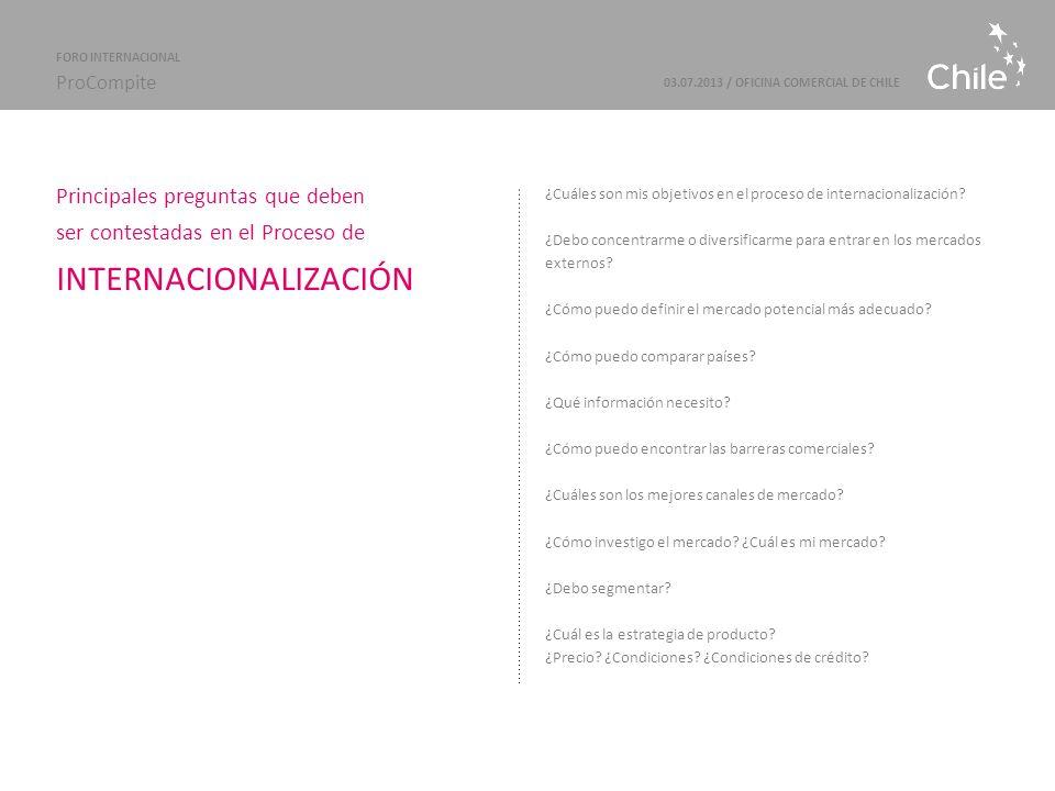 Marcas Sectoriales | ProChile ¿Cuáles son mis objetivos en el proceso de internacionalización.