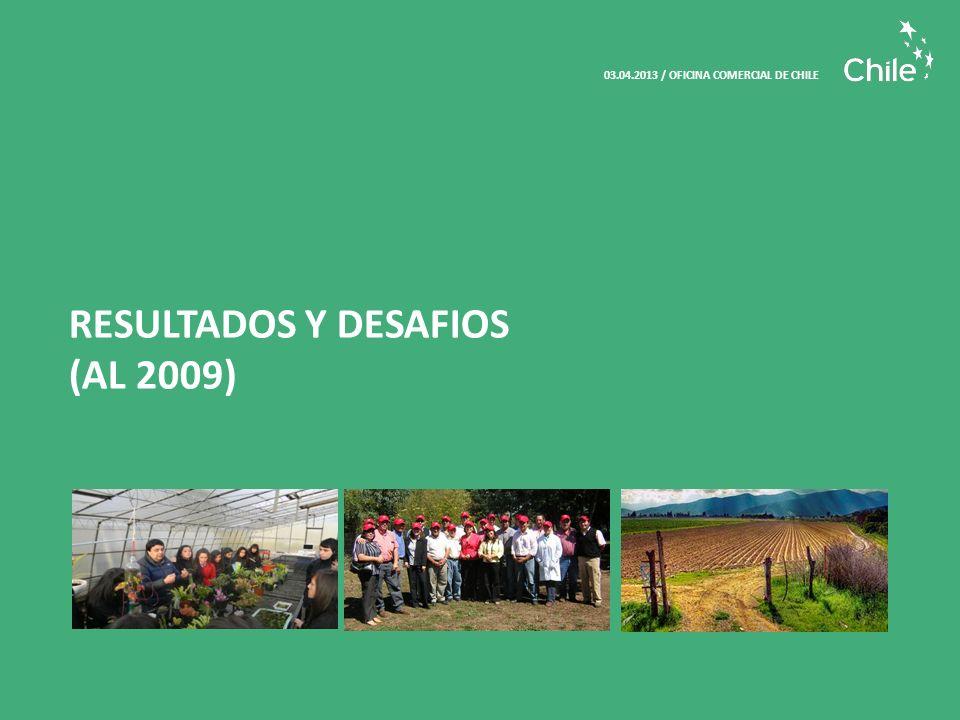 Marcas Sectoriales | ProChile RESULTADOS Y DESAFIOS (AL 2009) 03.04.2013 / OFICINA COMERCIAL DE CHILE