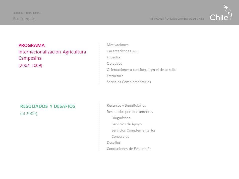PROGRAMA Internacionalizacion Agricultura Campesina (2004-2009) Motivaciones Características AFC Filosofía Objetivos Orientaciones a considerar en el desarrollo Estructura Servicios Complementarios Recursos y Beneficiarios Resultados por Instrumentos Diagnóstico Servicios de Apoyo Servicios Complementarios Consorcios Desafíos Conclusiones de Evaluación RESULTADOS Y DESAFIOS (al 2009) 03.07.2013 / OFICINA COMERCIAL DE CHILE FORO INTERNACIONAL ProCompite