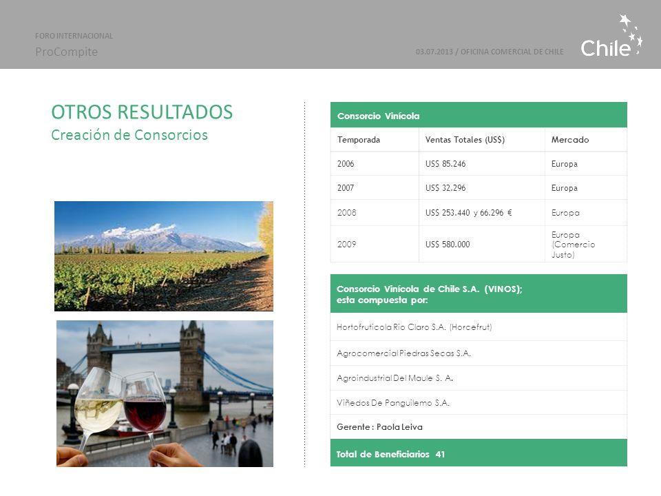 Marcas Sectoriales | ProChile 03.07.2013 / OFICINA COMERCIAL DE CHILE FORO INTERNACIONAL ProCompite OTROS RESULTADOS Creación de Consorcios Consorcio Vinícola de Chile S.A.