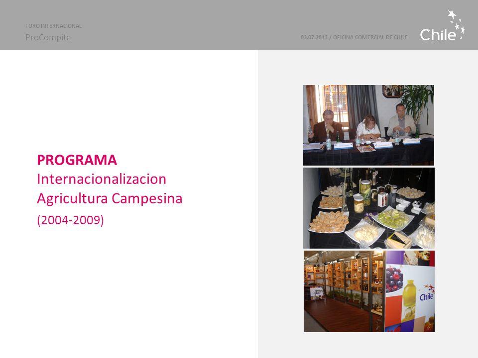 ESTRUCTURA 03.07.2013 / OFICINA COMERCIAL DE CHILE FORO INTERNACIONAL ProCompite ENTRADA ÚNICA Diagnóstico a Empresas o Grupos de Empresas Comité evaluador deriva a: Exportación Directa Servicios de Apoyo a la Internacionalización para la Exportación directa Exportación indirecta (Encadenamiento - INDAP) Mercado Nacional Creación de empresa de segundo piso Asesoría Legal Asesoría y Capacitación Financiera para la Exportación Asesoría y Capacitación en Fortalecimiento Organizacional Asesoría en barreras paraarancelarias para la exportación Asesoría en diseño de Plan de Negocios para exportación Apoyo para la Gestión del proceso exportador Asesoría Legal a nivel de contratos internacionales SERVICIOSCOMPLEMENTARIOS NIVEL 0 NIVEL I NIVEL II SERVICIOS DE APOYO