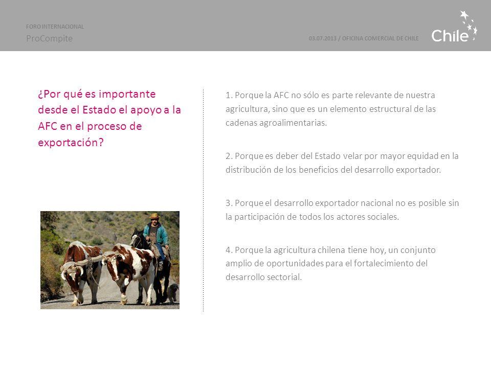 Marcas Sectoriales | ProChile 03.07.2013 / OFICINA COMERCIAL DE CHILE FORO INTERNACIONAL ProCompite ALGUNAS MARCAS RESULTADOS DEL PROGRAMA