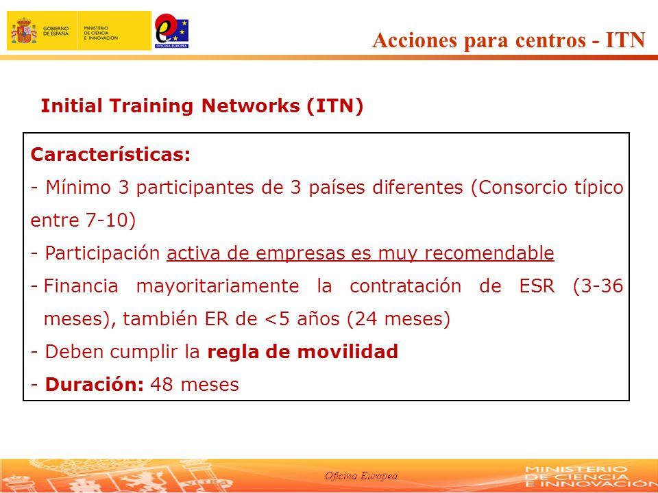 Oficina Europea + Acciones para centros - ITN Initial Training Networks (ITN) Finalidad: Ayudar a la creación de una red de entidades de investigación (públicas y privadas) que ofrezcan un programa conjunto de formación.