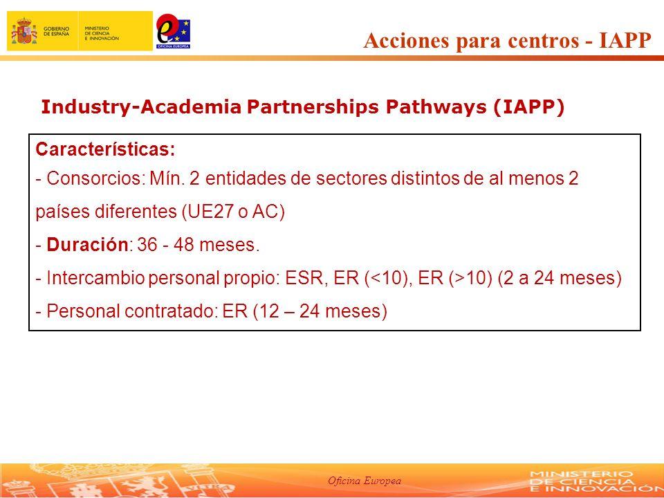 Oficina Europea + Industry-Academia Partnerships Pathways (IAPP) Finalidad: Fomentar la cooperación y la transferencia de conocimiento entre sector académico y el sector industrial mediante el intercambio de personal.