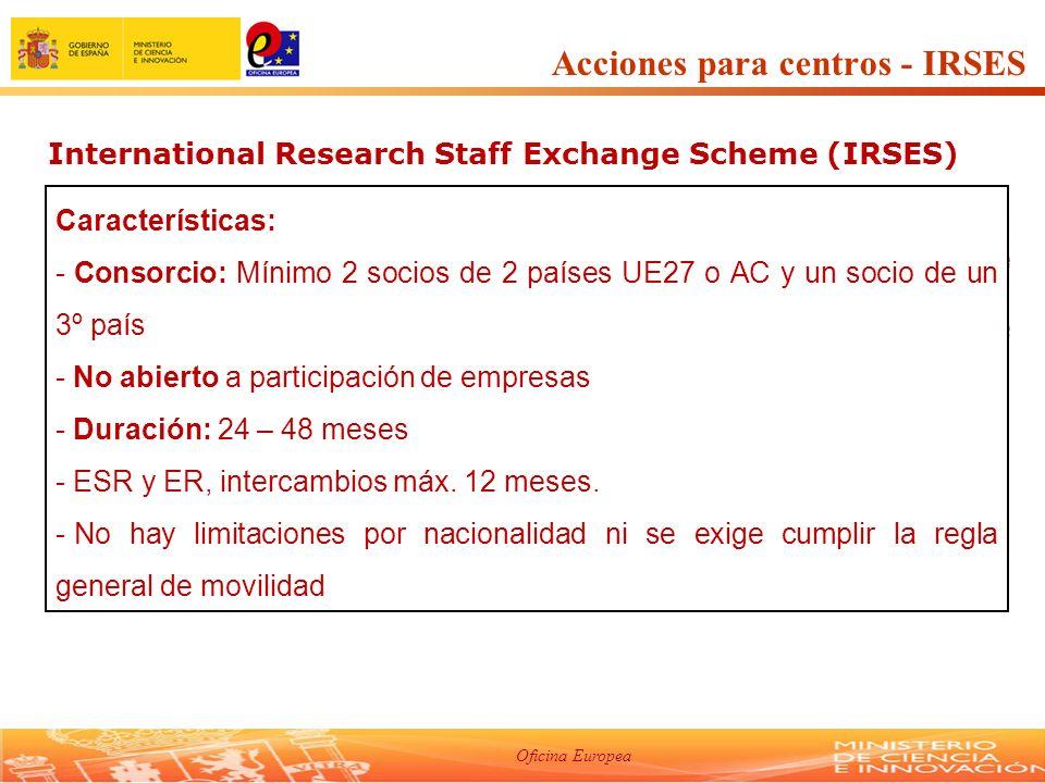 Oficina Europea + International Research Staff Exchange Scheme (IRSES) Finalidad: Ayudar a organizaciones de investigación europeas a cooperar con instituciones de investigación de 3ºpaises que tengan un acuerdo de cooperación científica con la CE y PEV por medio de intercambios de personal y desarrollo de actividades conjuntas.