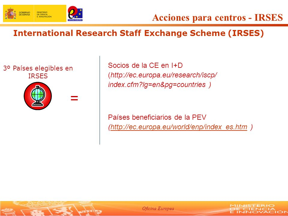 Oficina Europea International Research Staff Exchange Scheme (IRSES) Socios de la CE en I+D (http://ec.europa.eu/research/iscp/ index.cfm?lg=en&pg=countries ) Países beneficiarios de la PEV (http://ec.europa.eu/world/enp/index_es.htm )http://ec.europa.eu/world/enp/index_es.htm = Acciones para centros - IRSES 3º Países elegibles en IRSES