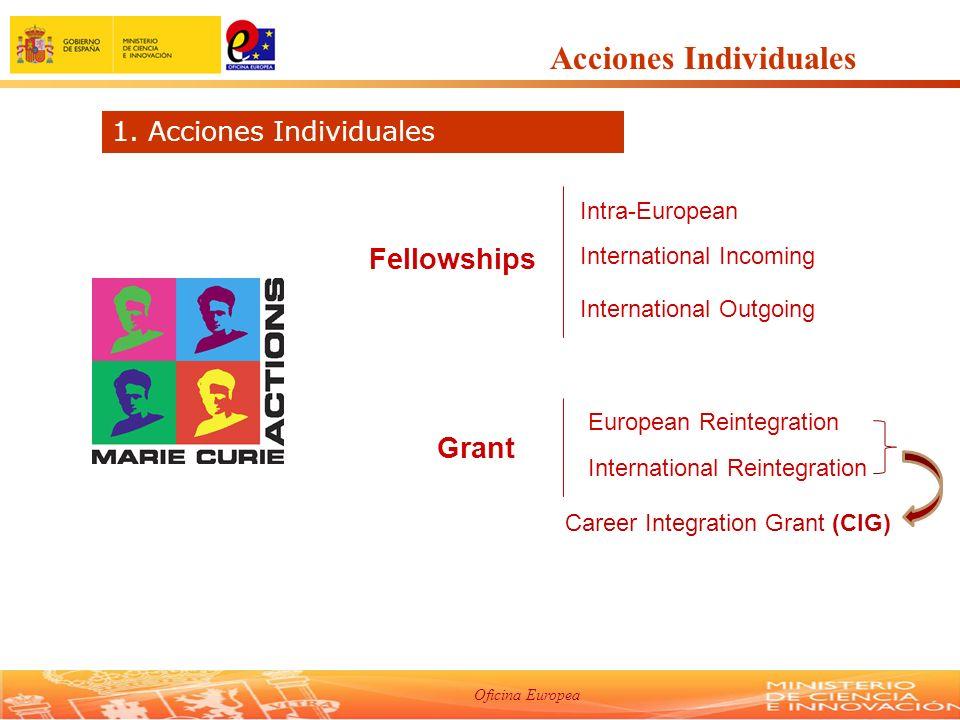 Oficina Europea Diferencias Fellowships- Grants - Fellowships:(IEF-IOF-IIF) - Financian la contratación del investigador para la realización de un proyecto de investigación concreto - Acuerdo entre centro y CE (GA); contrato del centro al investigador - Grant (CIG) - No financia totalmente la contratación de un investigador - Cantidad anual fija para los gastos asociados a la realización de un proyecto de investigación concreto (Gastos de viajes, publicaciones, patentes, fungibles…)