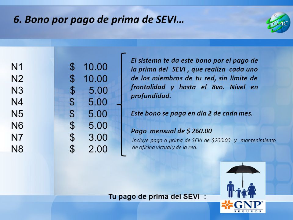 El sistema te da este bono por el pago de la prima del SEVI, que realiza cada uno de los miembros de tu red, sin límite de frontalidad y hasta el 8vo.