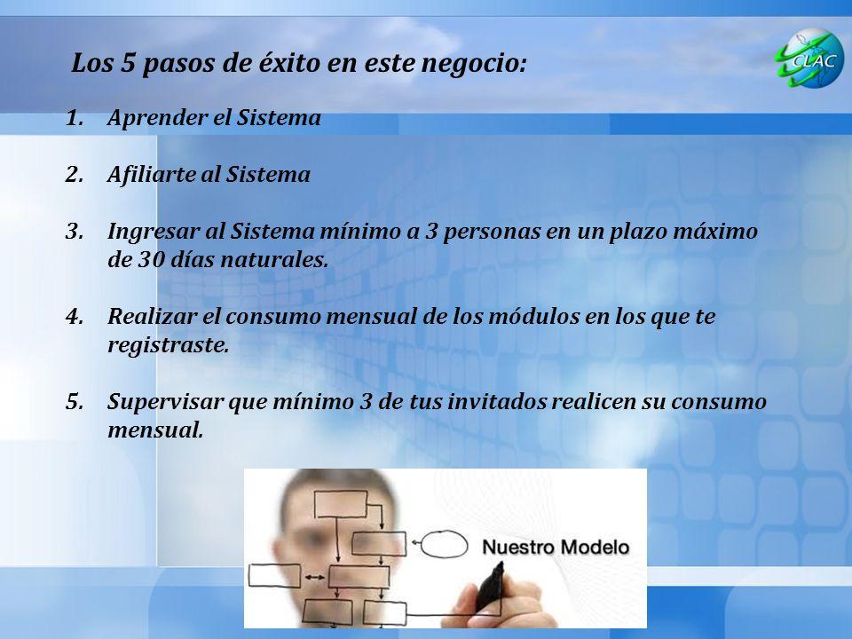 1.Aprender el Sistema 2.Afiliarte al Sistema 3.Ingresar al Sistema mínimo a 3 personas en un plazo máximo de 30 días naturales.