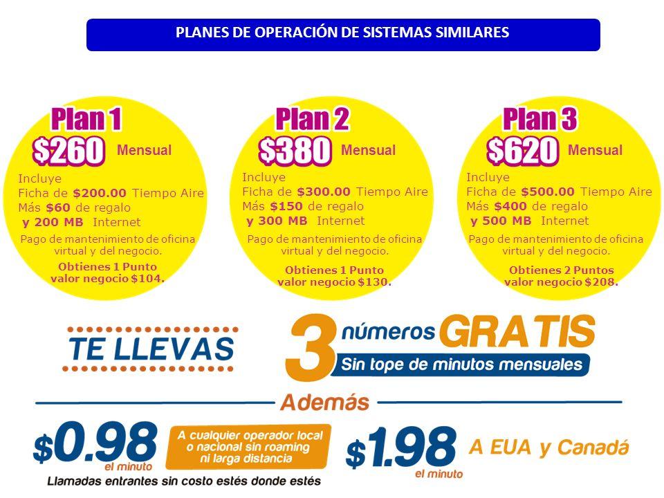 Mensual Incluye Ficha de $200.00 Tiempo Aire Más $60 de regalo y 200 MB Internet Obtienes 1 Punto valor negocio $104.