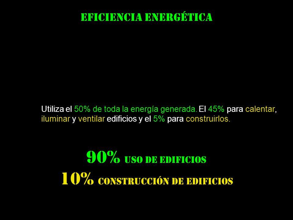Utiliza el 50% de toda la energía generada.