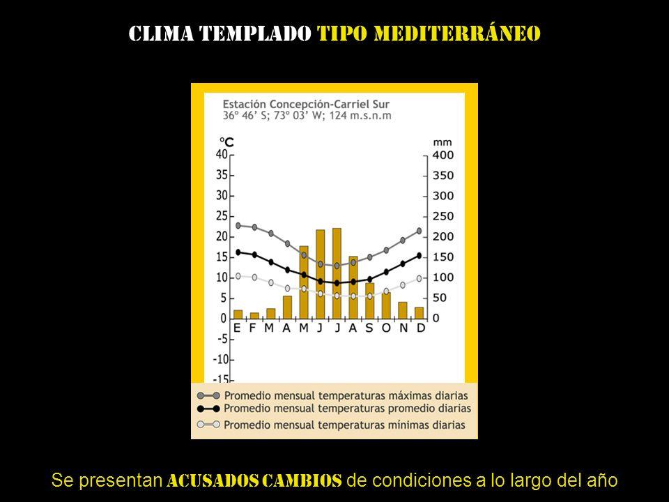 Clima templado tipo mediterráneo Se presentan acusados cambios de condiciones a lo largo del año