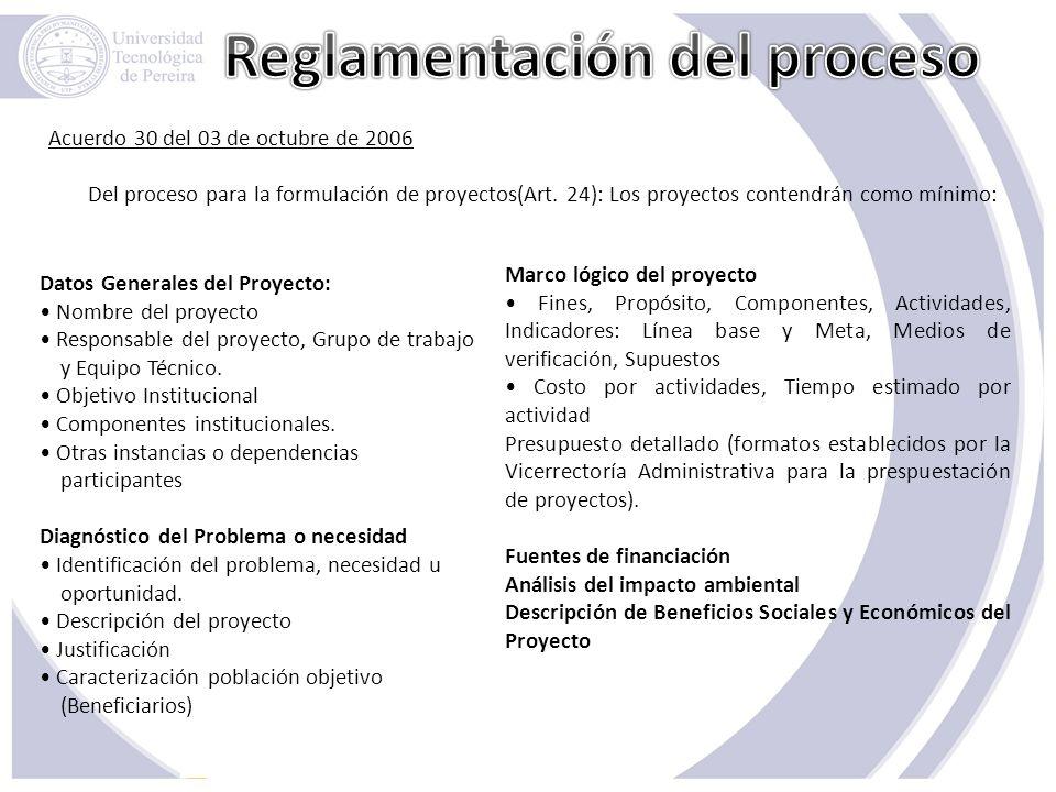 Acuerdo 30 del 03 de octubre de 2006 Del proceso para la formulación de proyectos(Art. 24): Los proyectos contendrán como mínimo: Datos Generales del
