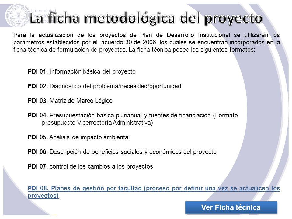 Para la actualización de los proyectos de Plan de Desarrollo Institucional se utilizarán los parámetros establecidos por el acuerdo 30 de 2006, los cu
