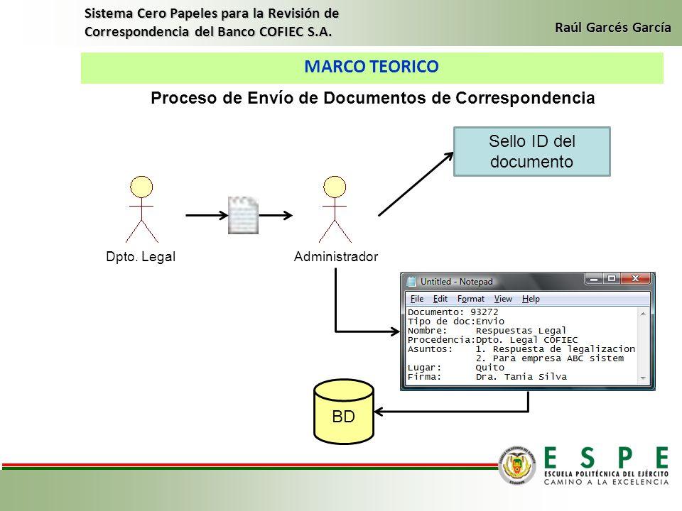 MARCO TEORICO Sistema Cero Papeles para la Revisión de Correspondencia del Banco COFIEC S.A. Raúl Garcés García Proceso de Envío de Documentos de Corr
