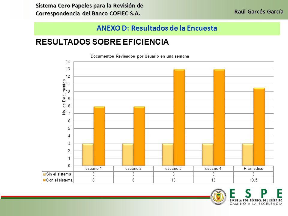 ANEXO D: Resultados de la Encuesta Sistema Cero Papeles para la Revisión de Correspondencia del Banco COFIEC S.A. Raúl Garcés García RESULTADOS SOBRE