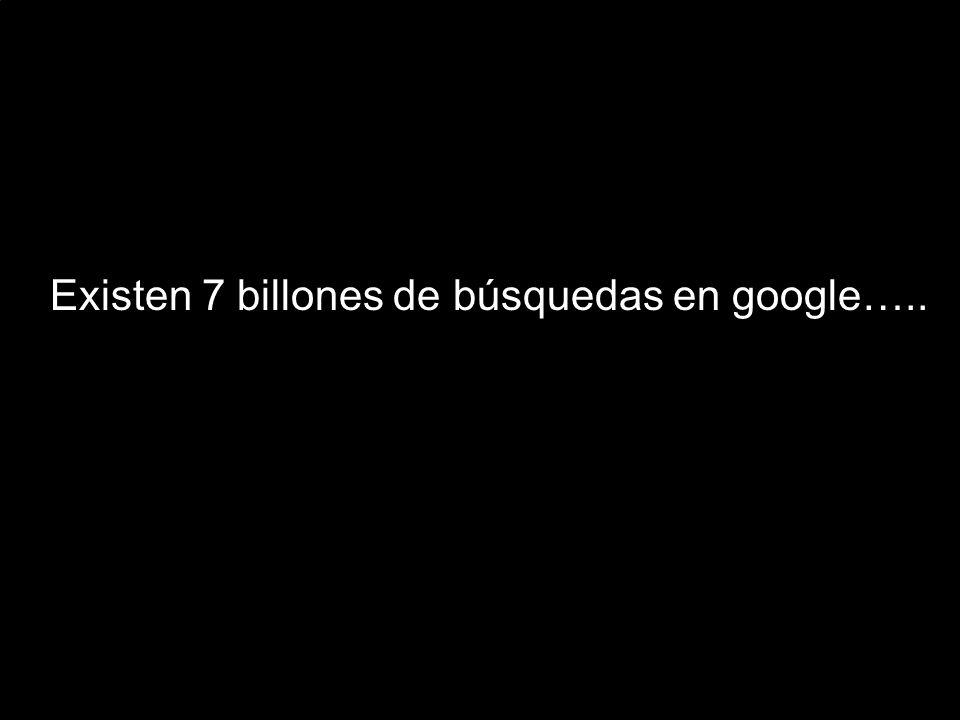 Page 8 Existen 7 billones de búsquedas en google…..
