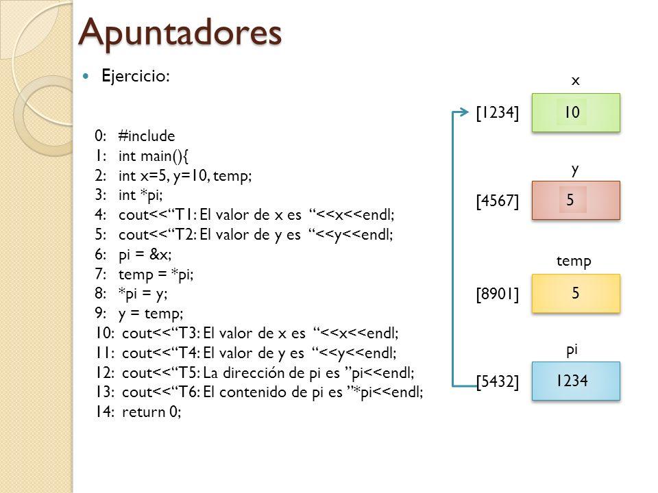 Apuntadores Ejercicio: 0: #include 1: int main(){ 2: int x=5, y=10, temp; 3: int *pi; 4: cout<<T1: El valor de x es <<x<<endl; 5: cout<<T2: El valor de y es <<y<<endl; 6: pi = &x; 7: temp = *pi; 8: *pi = y; 9: y = temp; 10: cout<<T3: El valor de x es <<x<<endl; 11: cout<<T4: El valor de y es <<y<<endl; 12: cout<<T5: La dirección de pi es pi<<endl; 13: cout<<T6: El contenido de pi es *pi<<endl; 14: return 0; 5 5 10 x y temp pi [1234] [4567] [8901] [5432] 1234 5 10 5
