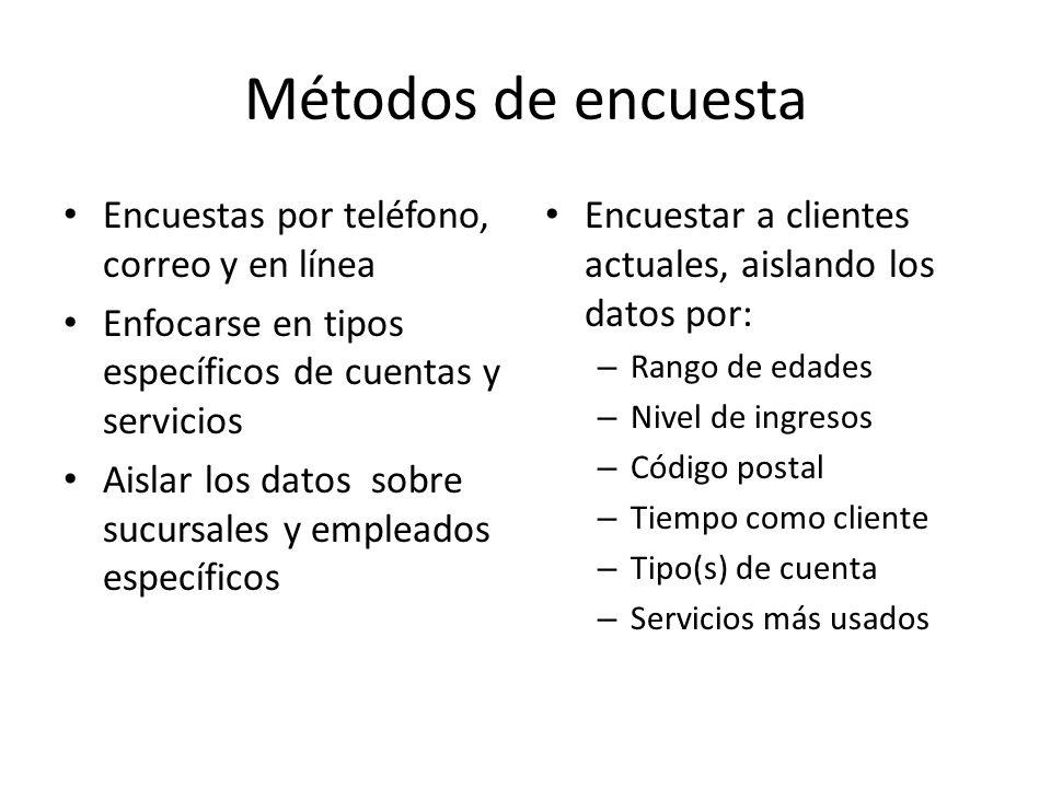 Métodos de encuesta Encuestas por teléfono, correo y en línea Enfocarse en tipos específicos de cuentas y servicios Aislar los datos sobre sucursales