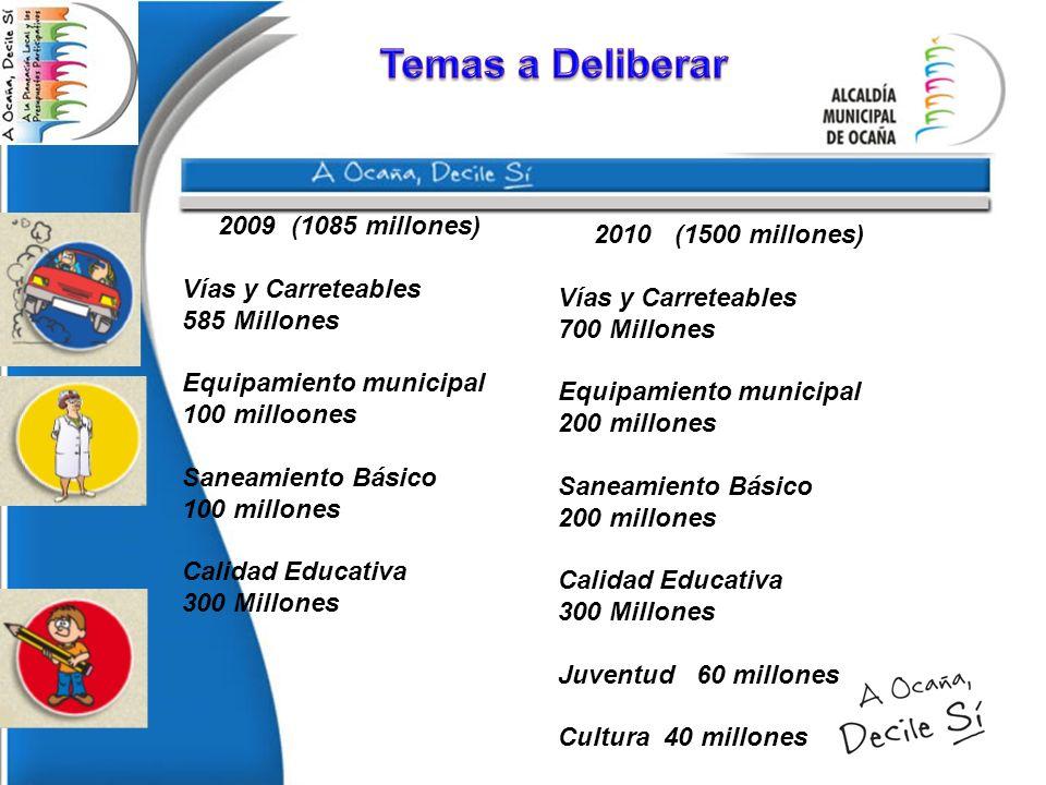 2009 (1085 millones) Vías y Carreteables 585 Millones Equipamiento municipal 100 milloones Saneamiento Básico 100 millones Calidad Educativa 300 Millo