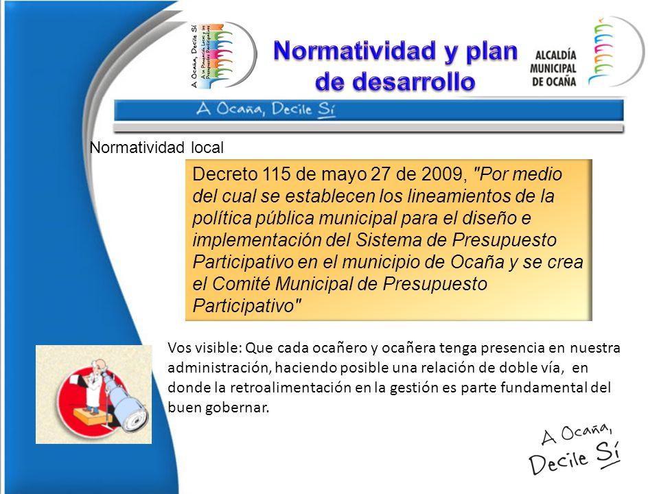 Normatividad local Decreto 115 de mayo 27 de 2009,