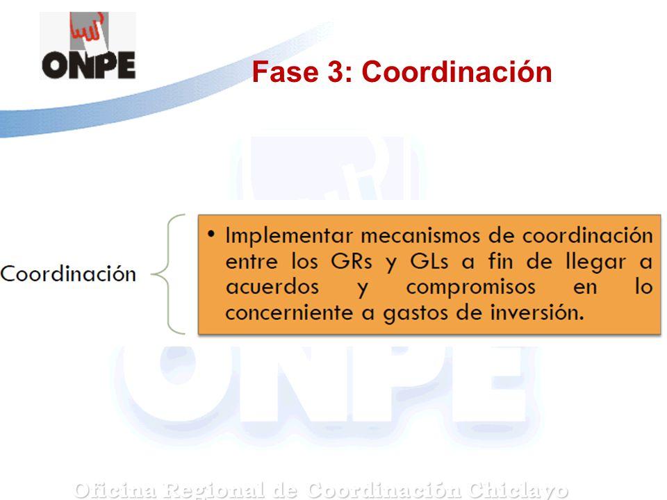 Fase 3: Coordinación Oficina Regional de Coordinación Chiclayo