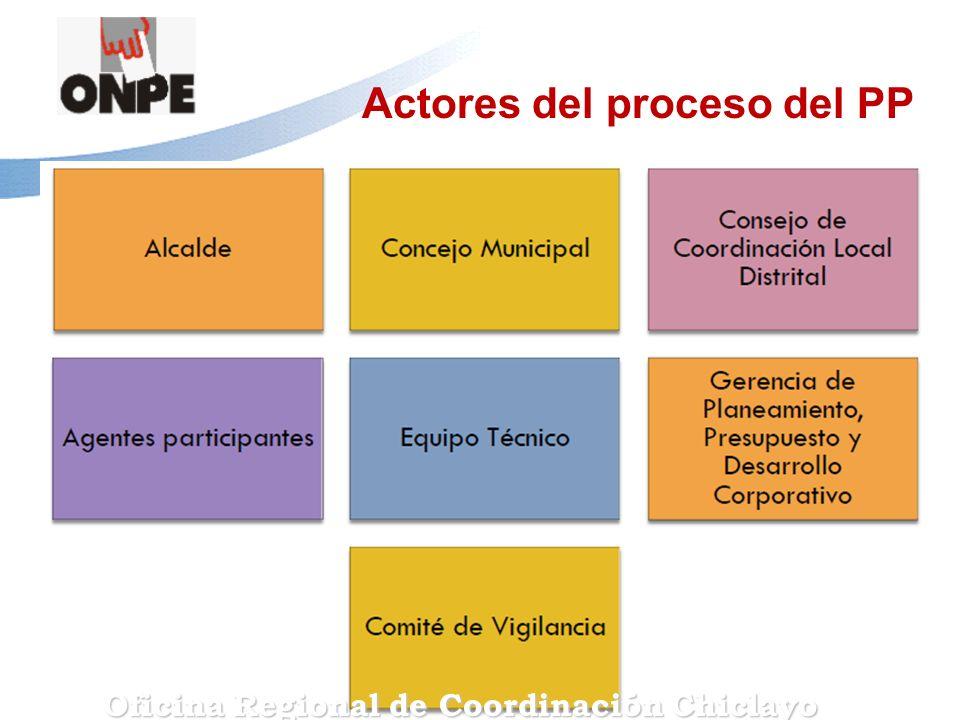 Actores del proceso del PP Oficina Regional de Coordinación Chiclayo