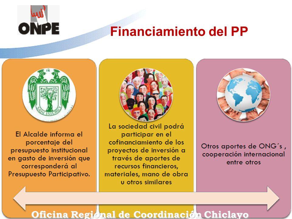Financiamiento del PP Oficina Regional de Coordinación Chiclayo