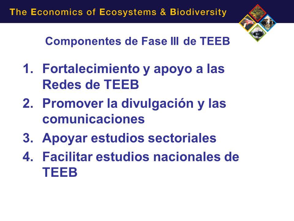 1.Fortalecimiento y apoyo a las Redes de TEEB 2.Promover la divulgación y las comunicaciones 3.Apoyar estudios sectoriales 4.Facilitar estudios nacionales de TEEB Componentes de Fase III de TEEB