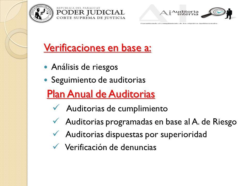Verificaciones en base a: Análisis de riesgos Seguimiento de auditorias Plan Anual de Auditorias Auditorias de cumplimiento Auditorias programadas en