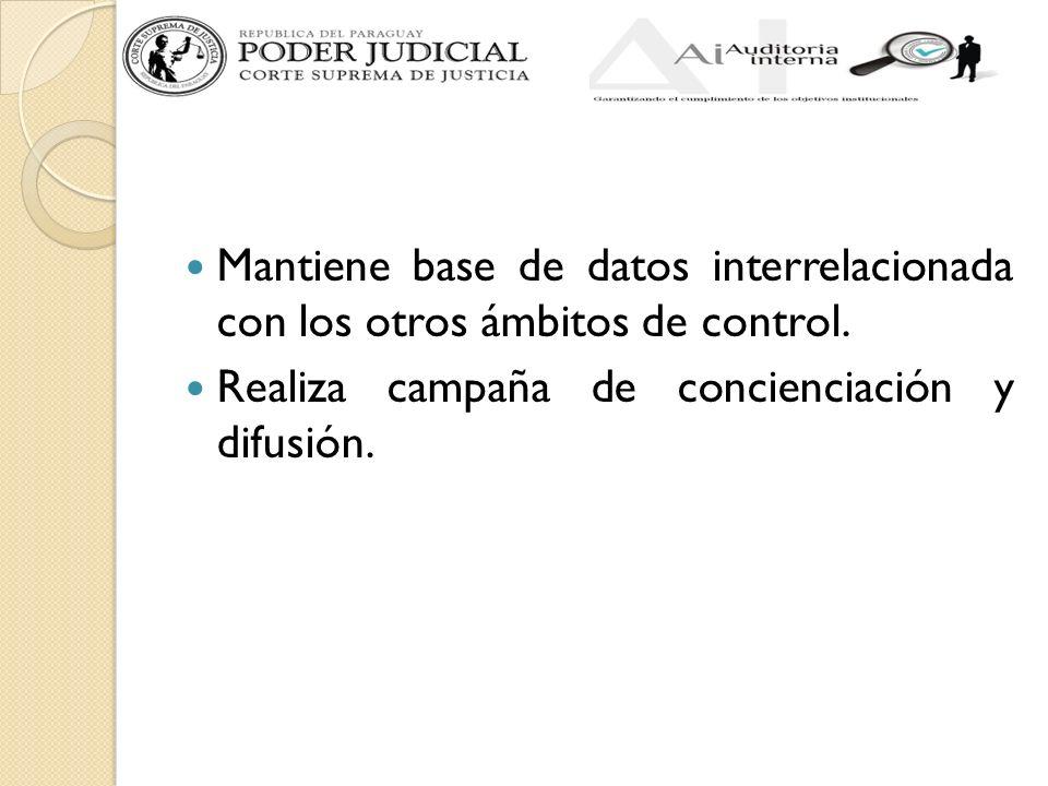Mantiene base de datos interrelacionada con los otros ámbitos de control. Realiza campaña de concienciación y difusión.